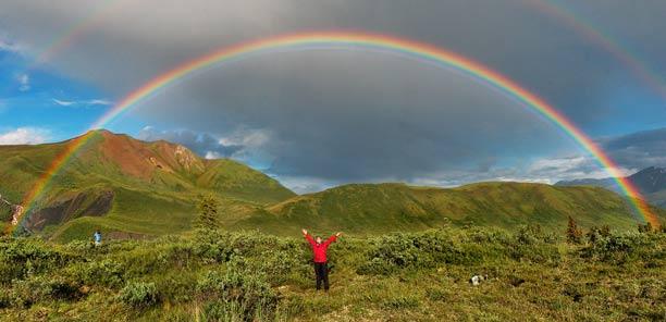 reihenfolge regenbogen